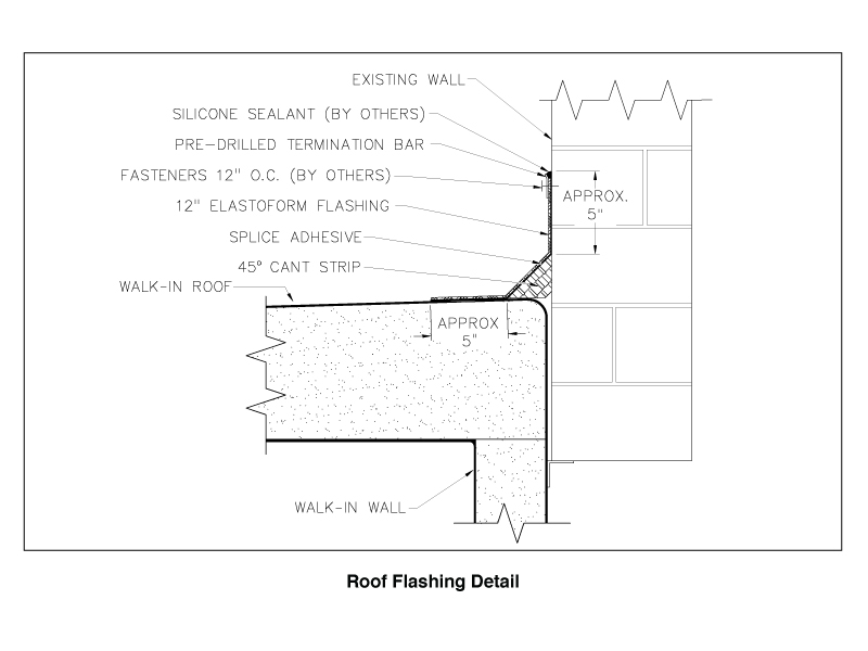 Polar King Roof Flashing Installation Procedures