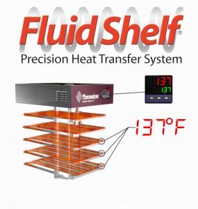 Fluid Shelf Technology